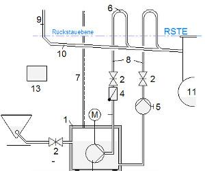 Sehr Hebeanlage WC - Toilette verstopft NZ38
